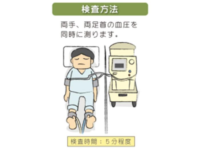 血管脈波検査手順