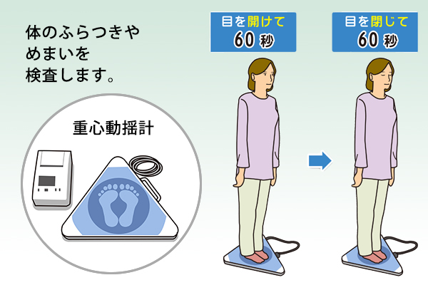 重⼼動揺計(グラビコーダGW)